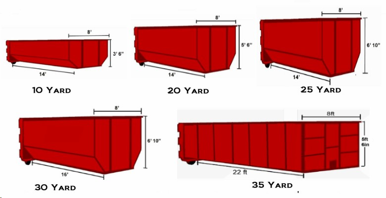 dumpsters sizes